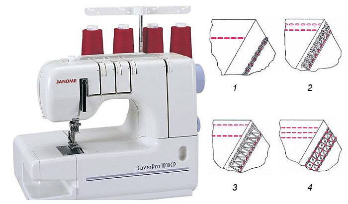 Швейная машинка путает стежки